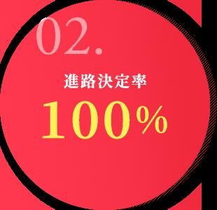 02.進路決定率 100%